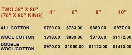 price2